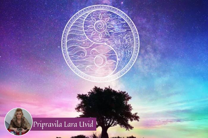 Mesečni horoskop za april 2021